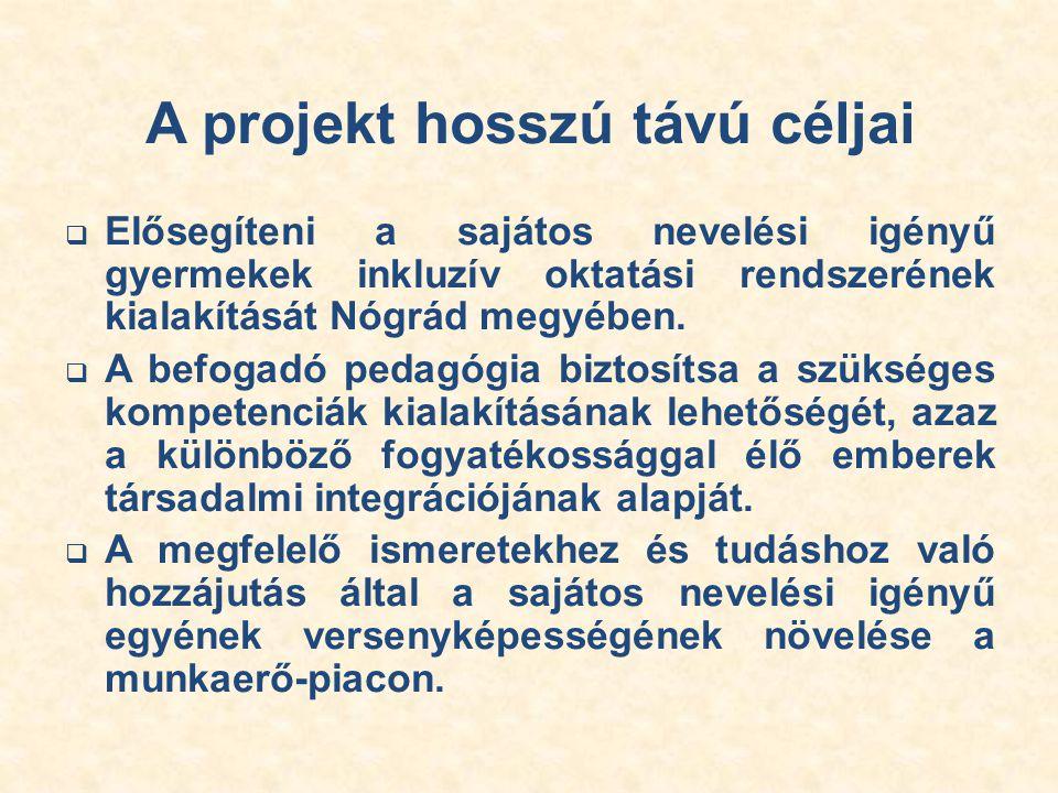 A projekt hosszú távú céljai  Elősegíteni a sajátos nevelési igényű gyermekek inkluzív oktatási rendszerének kialakítását Nógrád megyében.