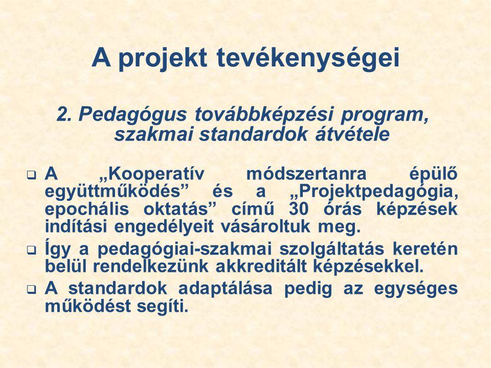 A projekt tevékenységei 2.