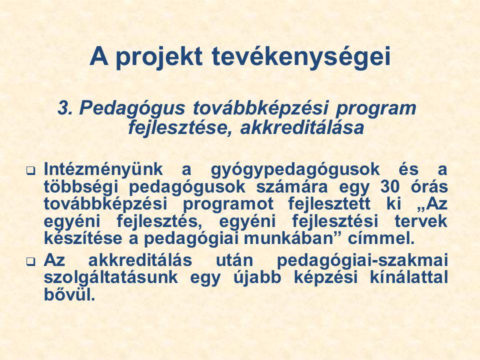 A projekt tevékenységei 3.