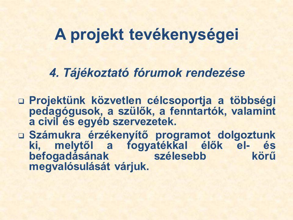 A projekt tevékenységei 4.
