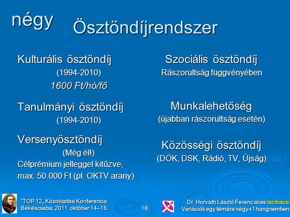 """""""TOP 12"""" Közoktatási Konferencia Békéscsaba, 2011. október 14–15. Dr. Horváth László Ferenc alias lacibacsi Variációk egy témára négy+1 hangnemben 16"""