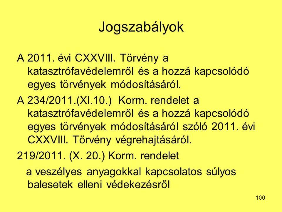 Jogszabályok A 2011.évi CXXVIII.