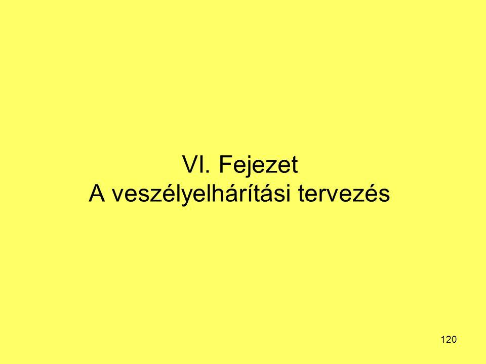 VI. Fejezet A veszélyelhárítási tervezés 120