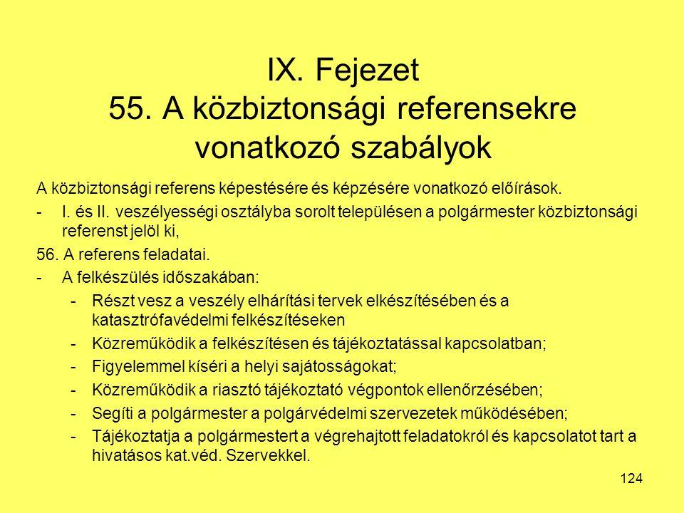 IX.Fejezet 55.