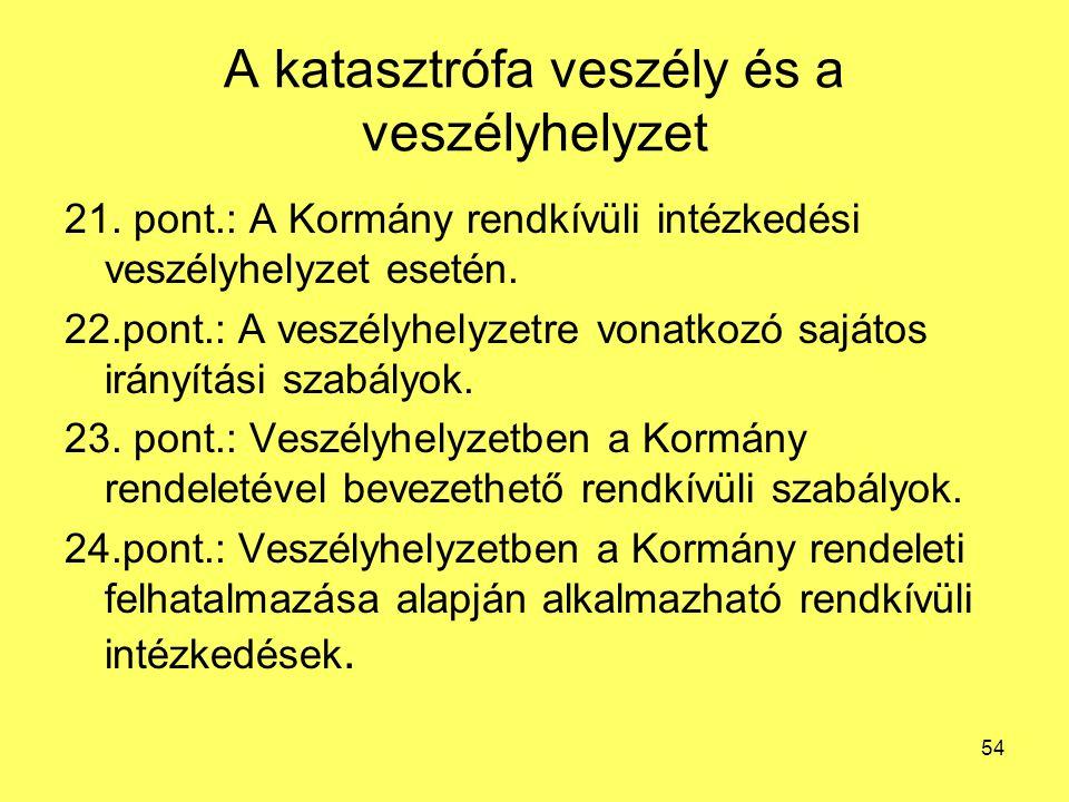 A katasztrófa veszély és a veszélyhelyzet 21. pont.: A Kormány rendkívüli intézkedési veszélyhelyzet esetén. 22.pont.: A veszélyhelyzetre vonatkozó sa