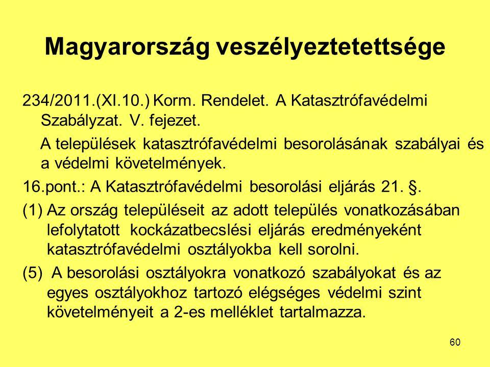 Magyarország veszélyeztetettsége 234/2011.(XI.10.) Korm. Rendelet. A Katasztrófavédelmi Szabályzat. V. fejezet. A települések katasztrófavédelmi besor