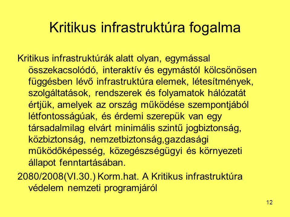Kritikus infrastruktúra fogalma Kritikus infrastruktúrák alatt olyan, egymással összekacsolódó, interaktív és egymástól kölcsönösen függésben lévő inf