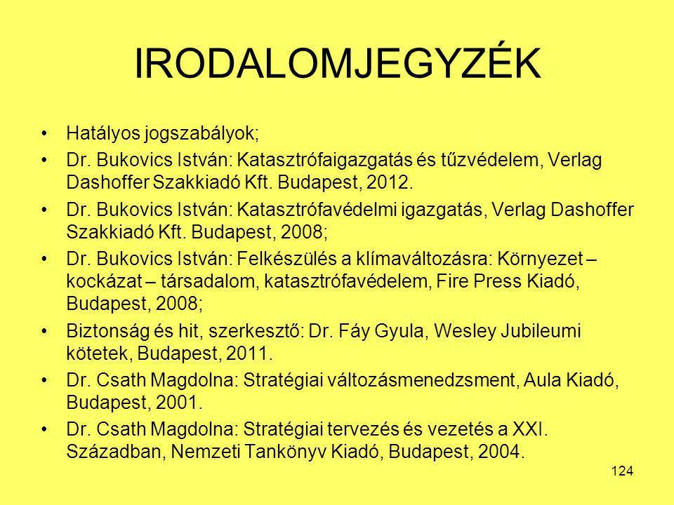 IRODALOMJEGYZÉK Hatályos jogszabályok; Dr. Bukovics István: Katasztrófaigazgatás és tűzvédelem, Verlag Dashoffer Szakkiadó Kft. Budapest, 2012. Dr. Bu