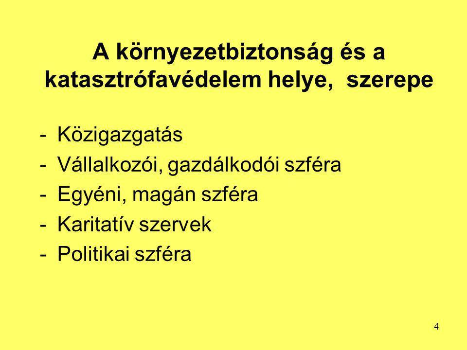 KÖSZÖNÖM MEGTISZTELŐ FIGYELMÜKET ! 125