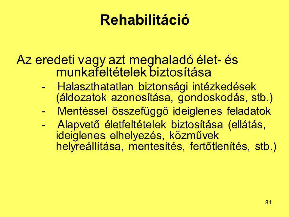 Rehabilitáció Az eredeti vagy azt meghaladó élet- és munkafeltételek biztosítása - Halaszthatatlan biztonsági intézkedések (áldozatok azonosítása, gon
