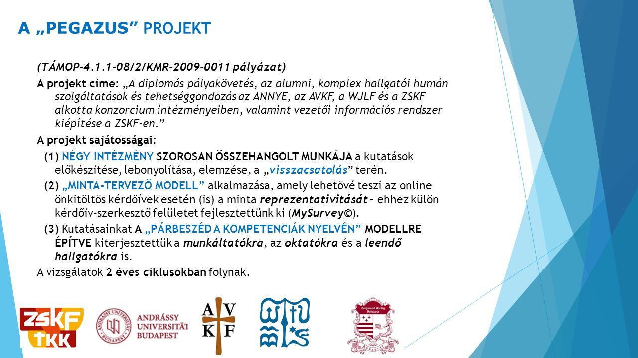 """A """"PEGAZUS"""" PROJEKT (TÁMOP-4.1.1-08/2/KMR-2009-0011 pályázat) A projekt címe: """"A diplomás pályakövetés, az alumni, komplex hallgatói humán szolgáltatá"""