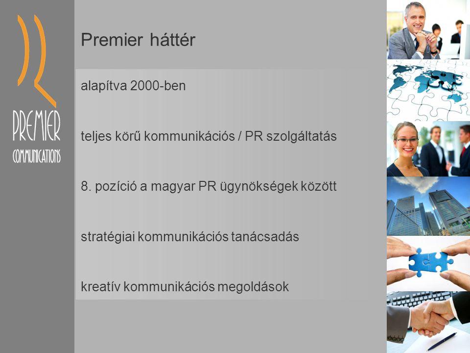 Csapatunk Munkatársaink: 7 fő teljes munkaidős tanácsadó 2 fő részmunkaidős tanácsadó nemzetközi szakmai tapasztalat Beszélt nyelvek: magyar angol német