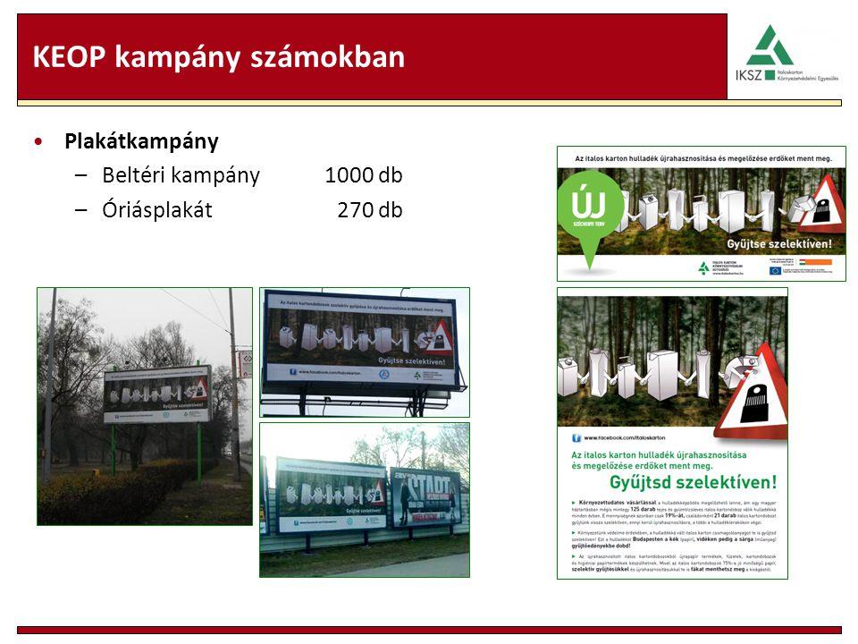 KEOP kampány számokban Plakátkampány –Beltéri kampány1000 db –Óriásplakát270 db