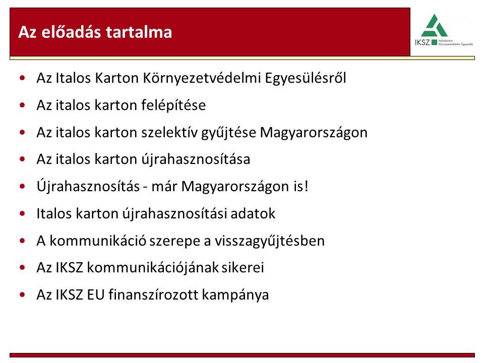 Az előadás tartalma Az Italos Karton Környezetvédelmi Egyesülésről Az italos karton felépítése Az italos karton szelektív gyűjtése Magyarországon Az italos karton újrahasznosítása Újrahasznosítás - már Magyarországon is.