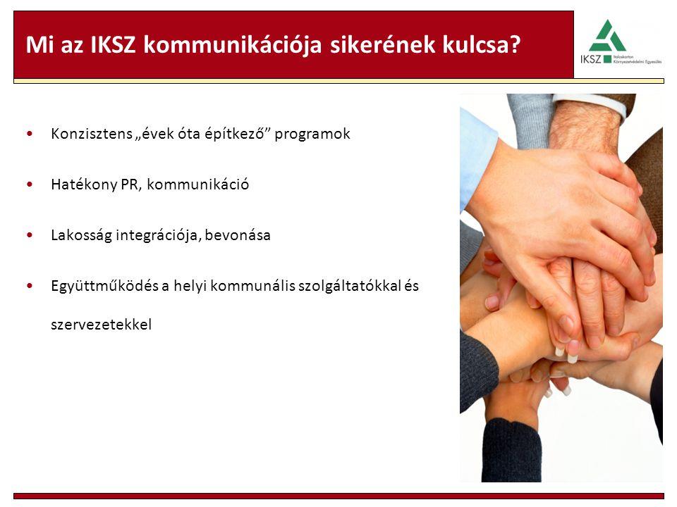"""Mi az IKSZ kommunikációja sikerének kulcsa? Konzisztens """"évek óta építkező"""" programok Hatékony PR, kommunikáció Lakosság integrációja, bevonása Együtt"""