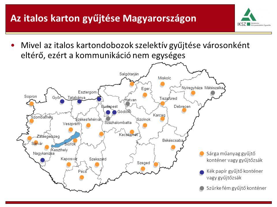 Az italos karton gyűjtése Magyarországon Mivel az italos kartondobozok szelektív gyűjtése városonként eltérő, ezért a kommunikáció nem egységes Salgót