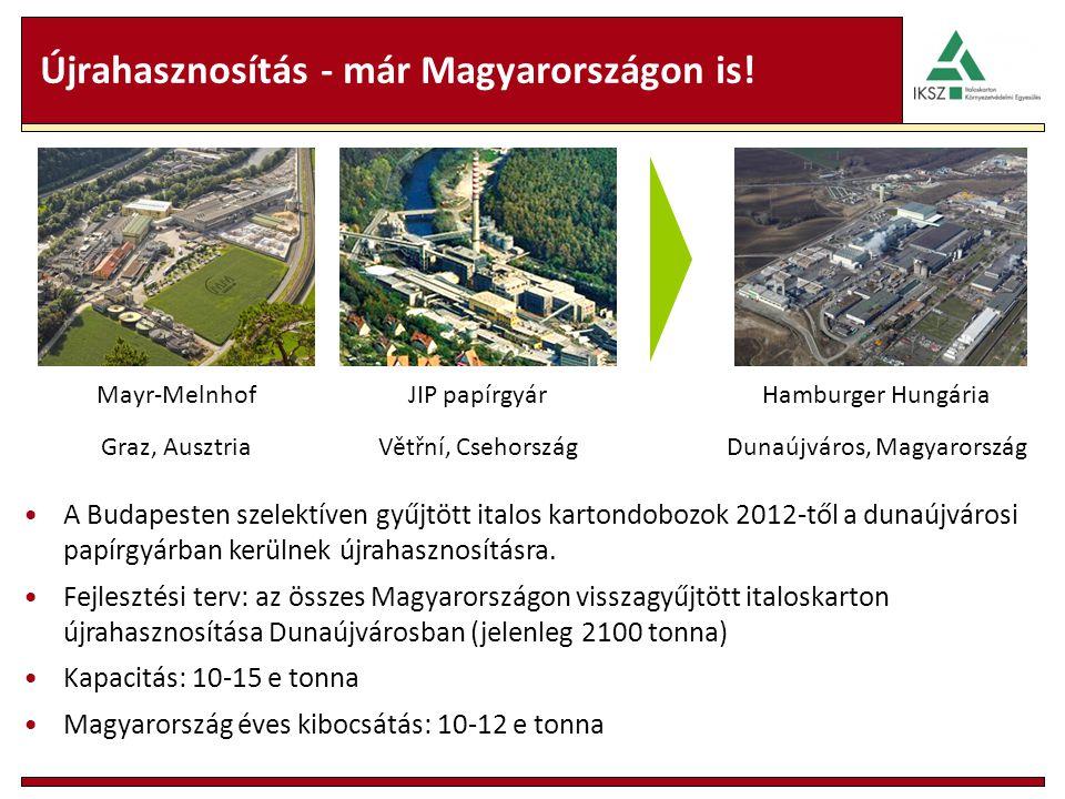 Újrahasznosítás - már Magyarországon is! Mayr-Melnhof Graz, Ausztria JIP papírgyár Větřní, Csehország Hamburger Hungária Dunaújváros, Magyarország A B