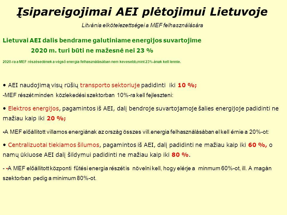 Įsipareigojimai AEI plėtojimui Lietuvoje Litvánia elkötelezettségei a MEF felhasználására Lietuvai AEI dalis bendrame galutiniame energijos suvartojime 2020 m.