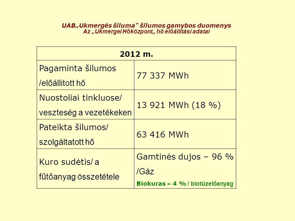 """UAB""""Ukmergės šiluma šilumos gamybos duomenys Az """"Ukmergei Hőközpont"""" hő előállitási adatai 2012 m."""