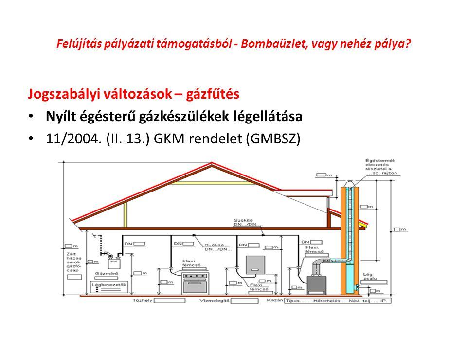 Felújítás pályázati támogatásból - Bombaüzlet, vagy nehéz pálya? Jogszabályi változások – gázfűtés Nyílt égésterű gázkészülékek légellátása 11/2004. (