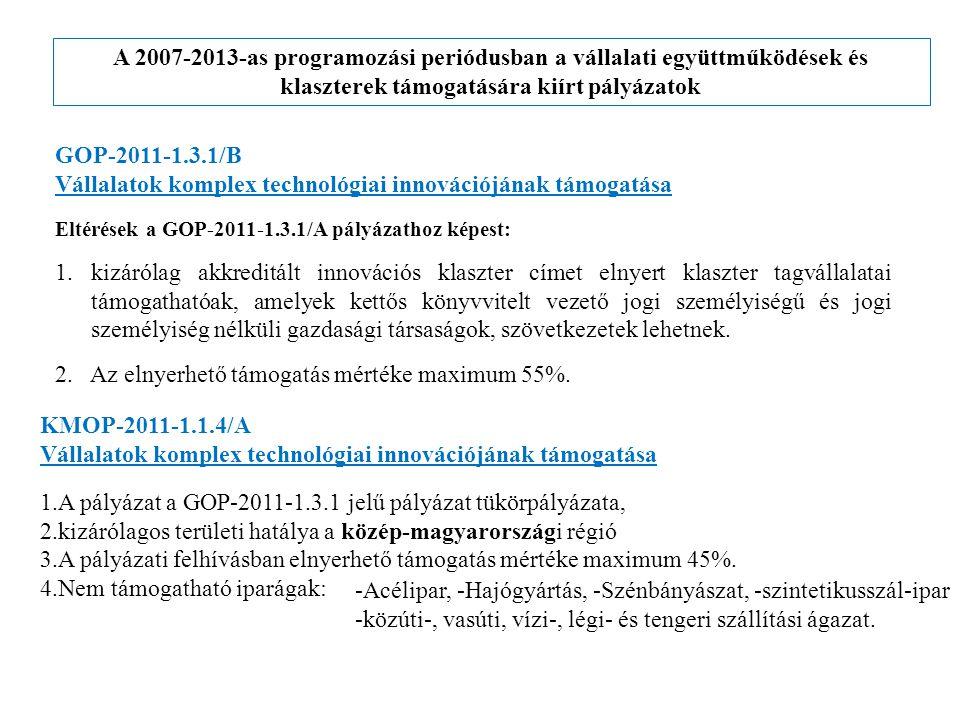 GOP-2011-1.3.1/A Vállalatok komplex technológiai innovációjának támogatása Tervezett keretösszeg 21 milliárd forint Támogatott pályázatok várható száma (2011-2013 ) 320-490 db Vissza nem térítendő támogatás Minimum 15 Maximum 500 Millió Ft Elnyerhető támogatás mértéke maximum az összes elszámolható költség 45%-a Előleg Maximum 25 % A 2007-2013-as programozási periódusban a vállalati együttműködések és klaszterek támogatására jelenleg a következő pályázatokon keresztül lehet forráshoz jutni