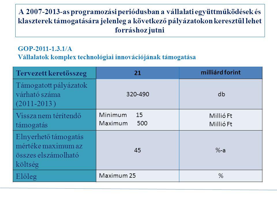 Tervezett keretösszeg 12 milliárd forint Támogatott pályázatok várható száma (2011-2013 ) 180-210 db Vissza nem térítendő támogatás Minimum 15 Maximum 500 Millió Ft Elnyerhető támogatás mértéke maximum az összes elszámolható költség 55%-a Előleg Maximum 25 % GOP-2011-1.3.1/B Vállalatok komplex technológiai innovációjának támogatása
