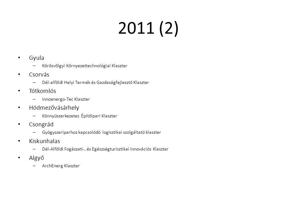 2012-es klaszter kiírás