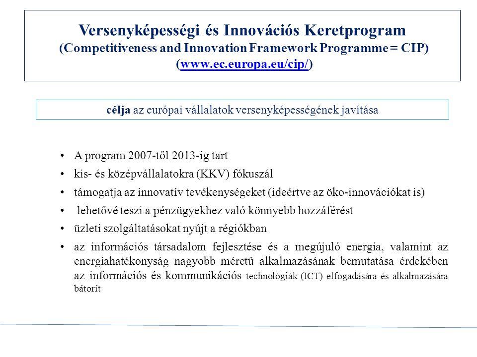 CIP Operatív Programok Intelligens Energia Európa Program (IEE) ICT Politik á t T á mogató Program (ICT-PSP) Vállalkozási és Innovációs Program (EIP) innovációk és a KKV támogatása 2,166 milliárd euró költségvetés A v á llalkoz á sok é s innov á ci ó k serkent ése P é nzeszk ö z ö kh ö z val ó hozz á f é r é s ü zleti é s innov á ci ó s szolg á ltat ó i k ö zpontok h á l ó zata Öko-innovációk a fenntartható fejlődés A politika kialak í t á s á nak t á mogat á sa 727 millió euró EU fenntartható energia Promóciós tevékenységek és disszemináció A politikai é s adminisztrat í v kapacit á sok erős í t é se A fenntartható fejlődés technológiájában való bizalom mértékének kialakítása és a technológiába való megnövelt beruházás serkentése 728 millió euró felzárkózás, a jobb közszolgáltatások és életminőség Egys é ges eur ó pai inform á ci ó s t é rs é g kialak í t á sa Az innov á ci ó k é s a beruh á z á sok erős í t é se az ICT kutat á sokban