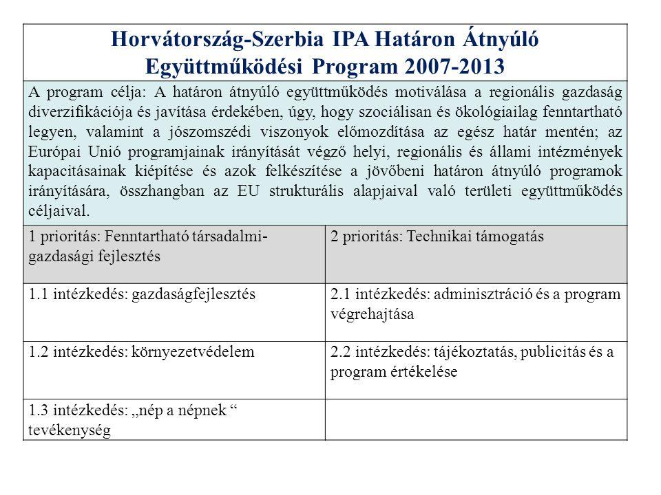 Magyarország-Románia Határon Átnyúló Együttműködési Program (www.huro-cbc.eu)www.huro-cbc.eu