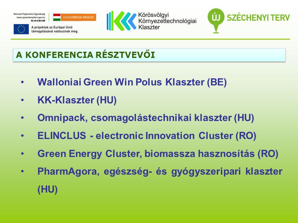 Walloniai Green Win Polus Klaszter (BE) KK-Klaszter (HU) Omnipack, csomagolástechnikai klaszter (HU) ELINCLUS - electronic Innovation Cluster (RO) Green Energy Cluster, biomassza hasznosítás (RO) PharmAgora, egészség- és gyógyszeripari klaszter (HU) A KONFERENCIA RÉSZTVEVŐI