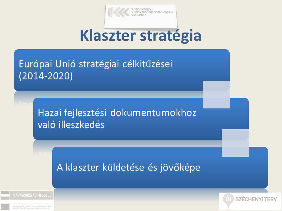 Klaszter stratégia Európai Unió stratégiai célkitűzései (2014-2020) Hazai fejlesztési dokumentumokhoz való illeszkedés A klaszter küldetése és jövőképe