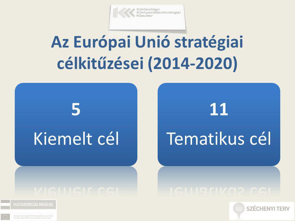 Az Európai Unió stratégiai célkitűzései (2014-2020) 5 Kiemelt cél 11 Tematikus cél