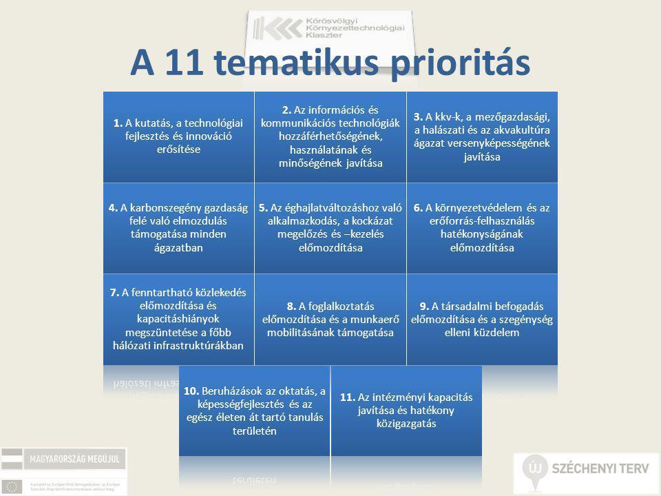 A 11 tematikus prioritás 1. A kutatás, a technológiai fejlesztés és innováció erősítése 2.