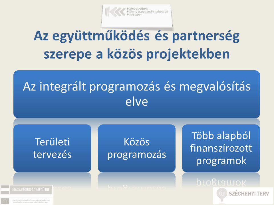 Az együttműködés és partnerség szerepe a közös projektekben Az integrált programozás és megvalósítás elve Területi tervezés Közös programozás Több alapból finanszírozott programok