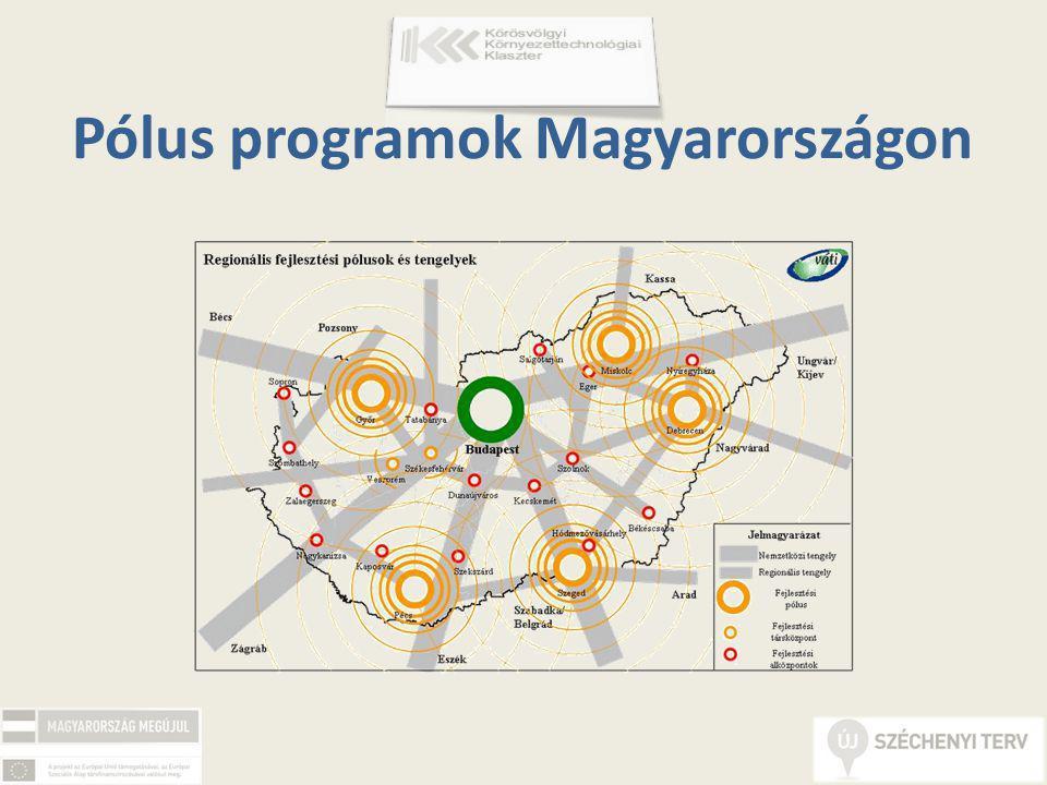 Pólus programok Magyarországon