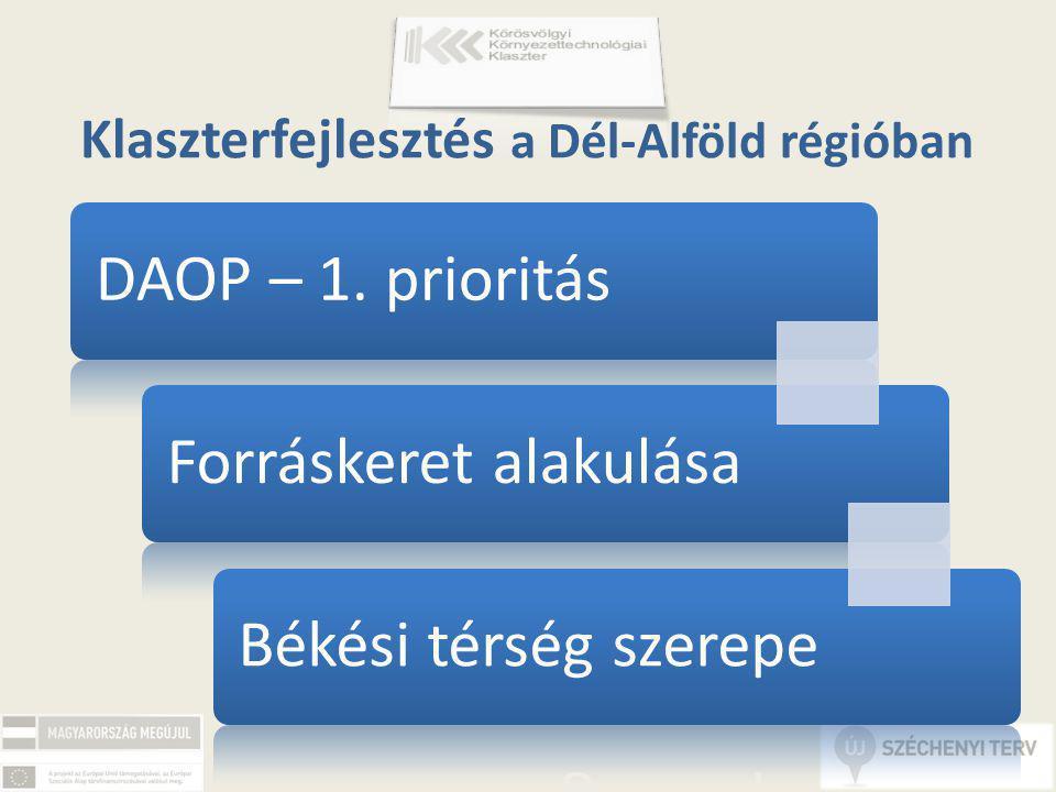 Klaszterfejlesztés a Dél-Alföld régióban DAOP – 1.