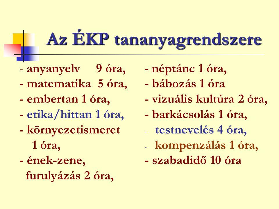 Az ÉKP tananyagrendszere - anyanyelv 9 óra, - matematika 5 óra, - embertan 1 óra, - etika/hittan 1 óra, - környezetismeret 1 óra, - ének-zene, furulyá