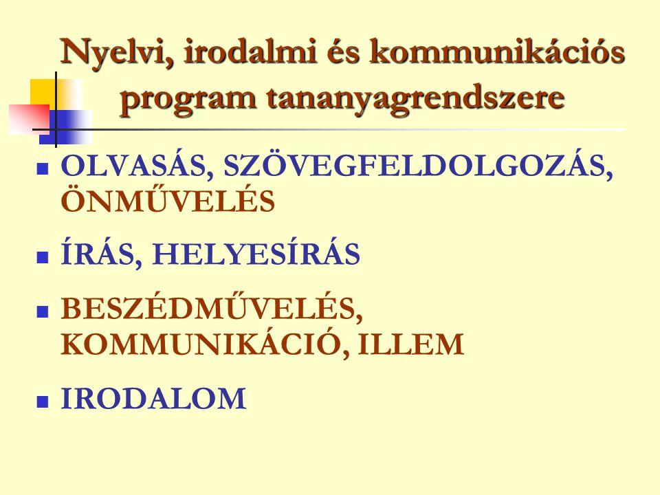 Nyelvi, irodalmi és kommunikációs program tananyagrendszere OLVASÁS, SZÖVEGFELDOLGOZÁS, ÖNMŰVELÉS ÍRÁS, HELYESÍRÁS BESZÉDMŰVELÉS, KOMMUNIKÁCIÓ, ILLEM