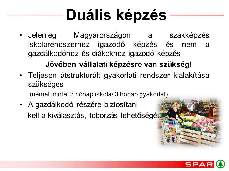 Duális képzés Jelenleg Magyarországon a szakképzés iskolarendszerhez igazodó képzés és nem a gazdálkodóhoz és diákokhoz igazodó képzés Jövőben vállalati képzésre van szükség.