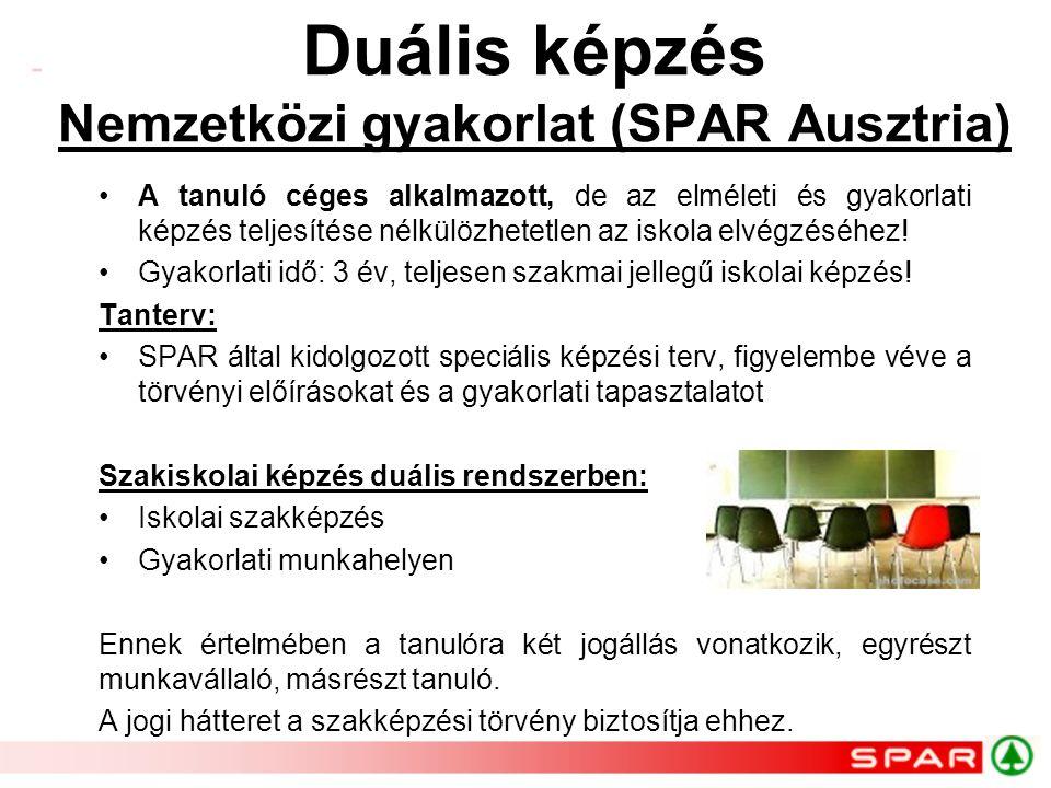 Duális képzés Nemzetközi gyakorlat (SPAR Ausztria) A tanuló céges alkalmazott, de az elméleti és gyakorlati képzés teljesítése nélkülözhetetlen az isk