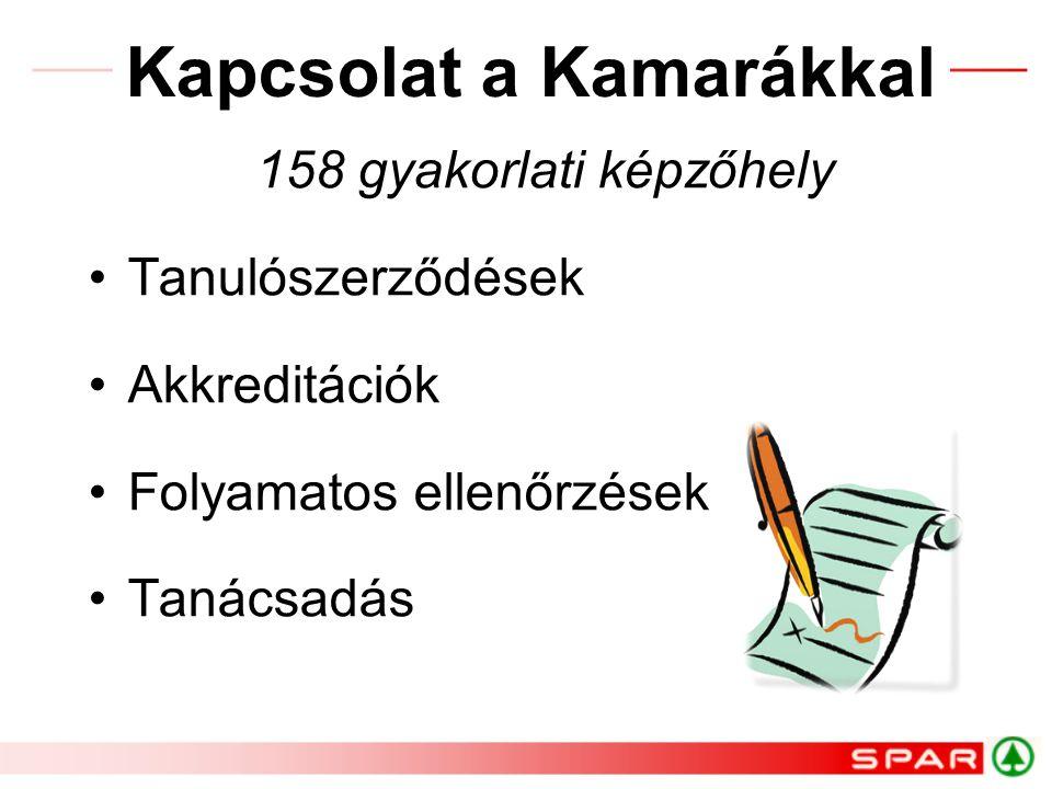 Kapcsolat a Kamarákkal 158 gyakorlati képzőhely Tanulószerződések Akkreditációk Folyamatos ellenőrzések Tanácsadás