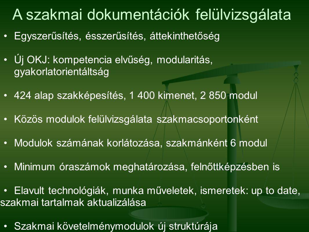 A szakmai dokumentációk felülvizsgálata Egyszerűsítés, ésszerűsítés, áttekinthetőség Új OKJ: kompetencia elvűség, modularitás, gyakorlatorientáltság 424 alap szakképesítés, 1 400 kimenet, 2 850 modul Közös modulok felülvizsgálata szakmacsoportonként Modulok számának korlátozása, szakmánként 6 modul Minimum óraszámok meghatározása, felnőttképzésben is Elavult technológiák, munka műveletek, ismeretek: up to date, szakmai tartalmak aktualizálása Szakmai követelménymodulok új struktúrája