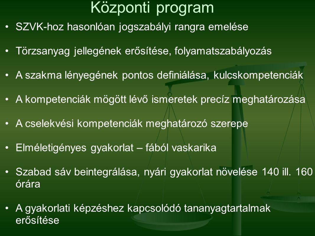 Központi program SZVK-hoz hasonlóan jogszabályi rangra emelése Törzsanyag jellegének erősítése, folyamatszabályozás A szakma lényegének pontos definiá