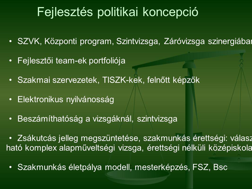Fejlesztés politikai koncepció SZVK, Központi program, Szintvizsga, Záróvizsga szinergiában Fejlesztői team-ek portfoliója Szakmai szervezetek, TISZK-kek, felnőtt képzők Elektronikus nyilvánosság Beszámíthatóság a vizsgáknál, szintvizsga Zsákutcás jelleg megszüntetése, szakmunkás érettségi: választ- ható komplex alapműveltségi vizsga, érettségi nélküli középiskola Szakmunkás életpálya modell, mesterképzés, FSZ, Bsc