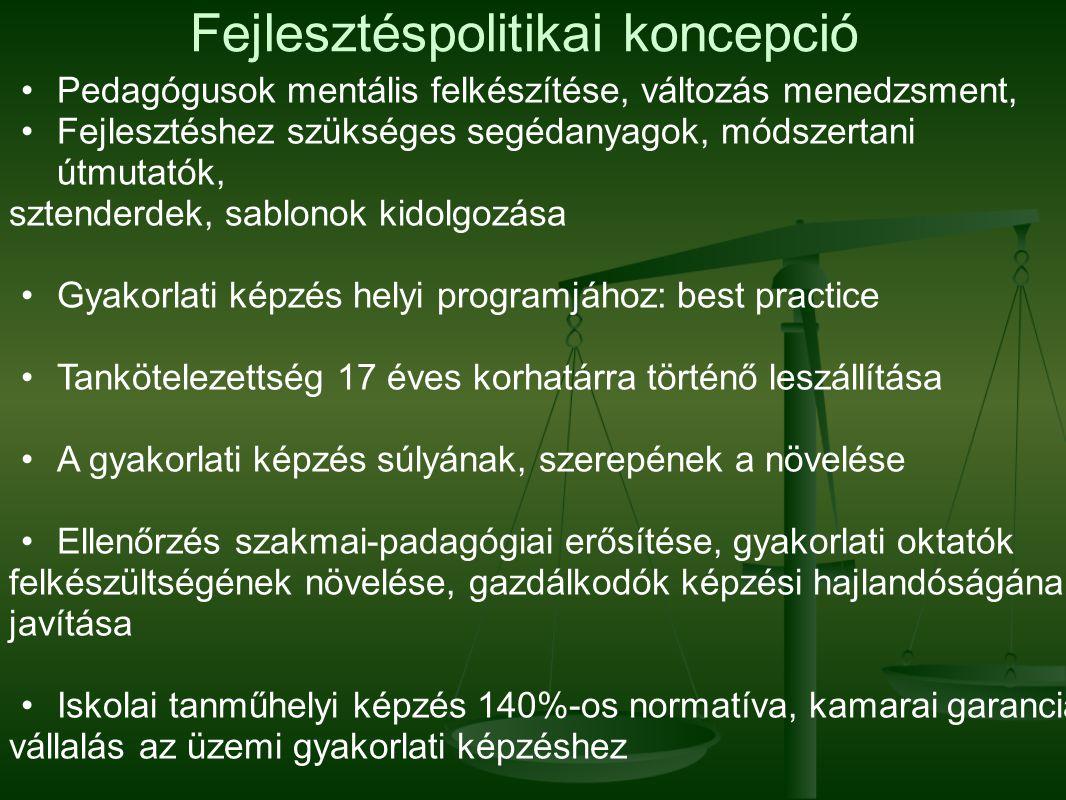Fejlesztéspolitikai koncepció Pedagógusok mentális felkészítése, változás menedzsment, Fejlesztéshez szükséges segédanyagok, módszertani útmutatók, sz