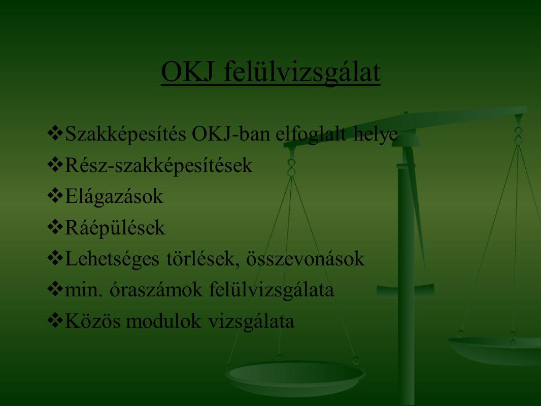 OKJ felülvizsgálat  Szakképesítés OKJ-ban elfoglalt helye  Rész-szakképesítések  Elágazások  Ráépülések  Lehetséges törlések, összevonások  min.