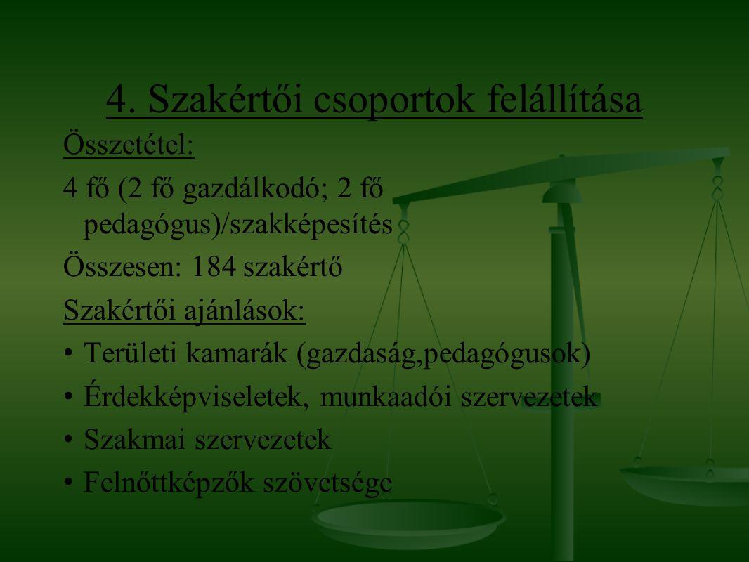 4. Szakértői csoportok felállítása Összetétel: 4 fő (2 fő gazdálkodó; 2 fő pedagógus)/szakképesítés Összesen: 184 szakértő Szakértői ajánlások: Terüle