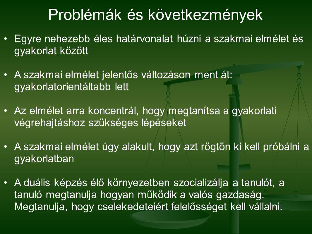 Vállalati gyakorlati képzés óraszáma Magyarországon kőművesszobafestő 2517 óraszám 1596 2517 1596