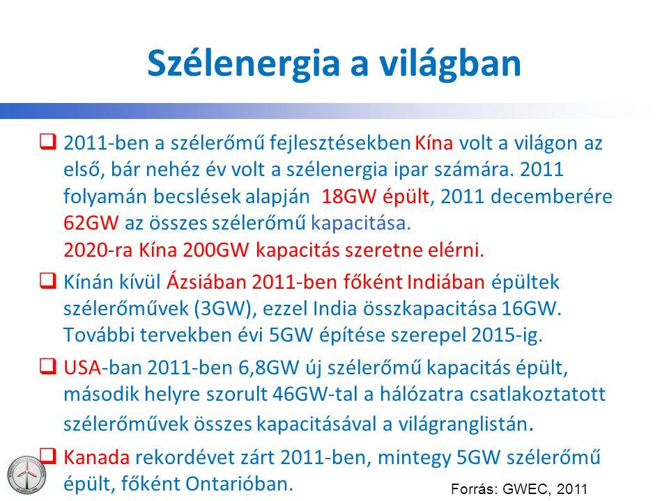 Szélenergia a világban  2011-ben a szélerőmű fejlesztésekben Kína volt a világon az első, bár nehéz év volt a szélenergia ipar számára. 2011 folyamán
