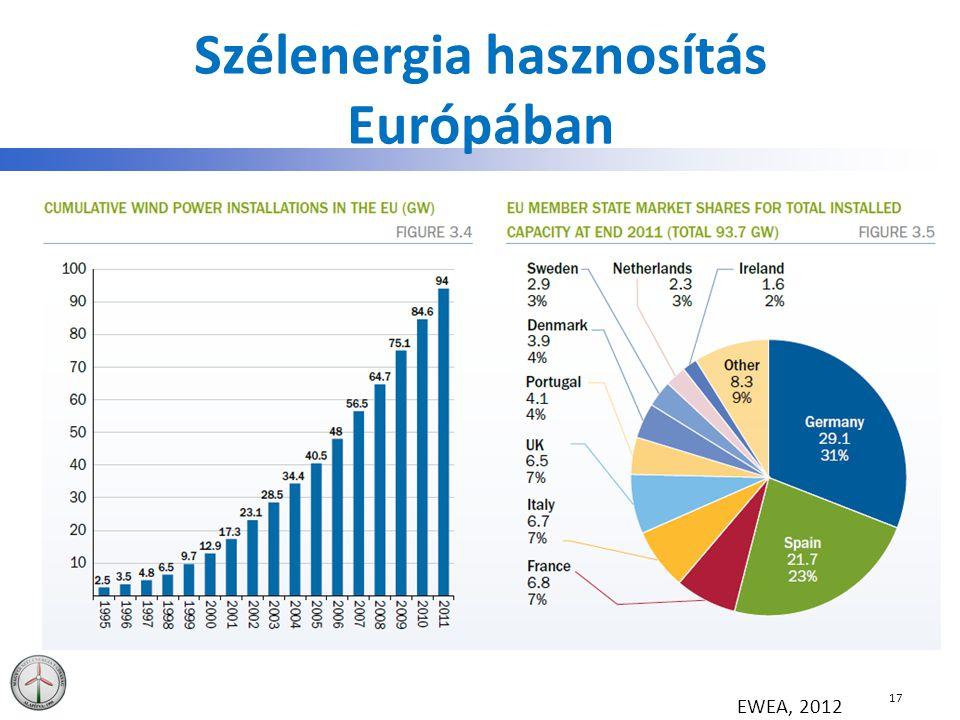 Szélenergia hasznosítás Európában 17 EWEA, 2012